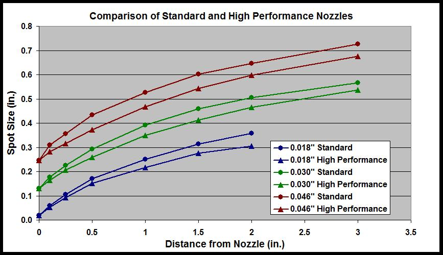 difference between nozzle and diffuser pdf