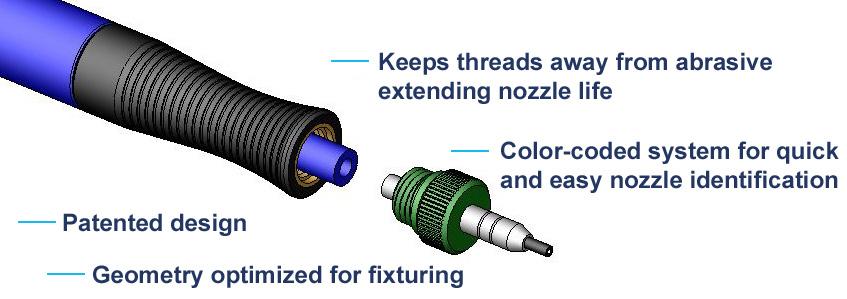 ComfortGrip Nozzle Diagram