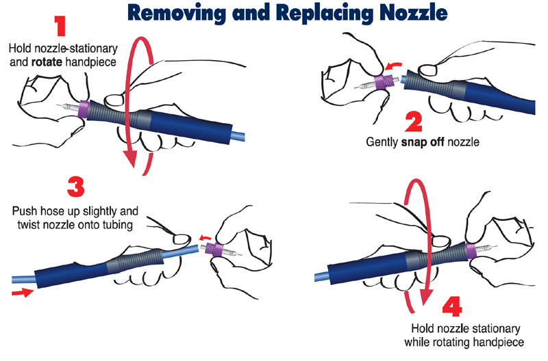 Instructions for replacing the AccuFlo nozzle on a ComfortGrip handpiece.