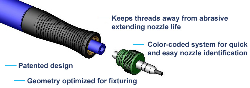 ComfortGrip handpiece and Hi/Performance nozzle design