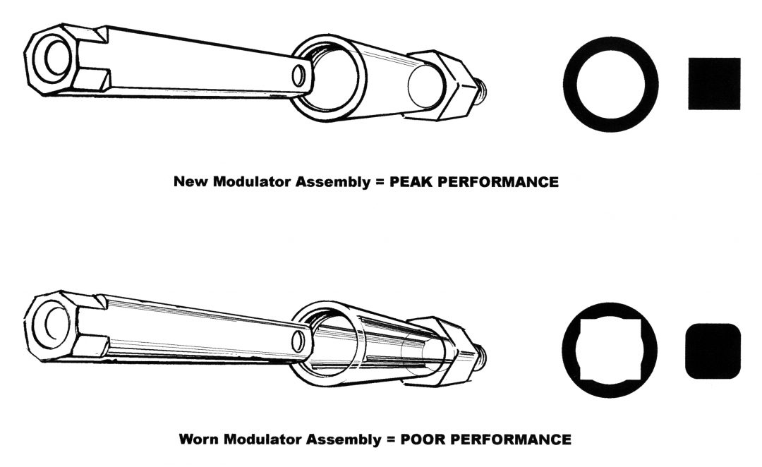 Modulator wear comparison
