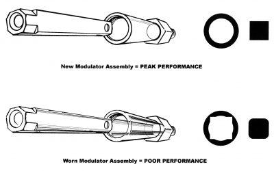 Understanding Modulator Wear and Repair