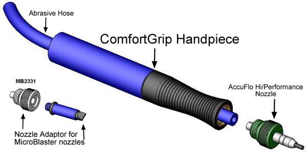 Comco ComfortGrip Handpiece diagram.