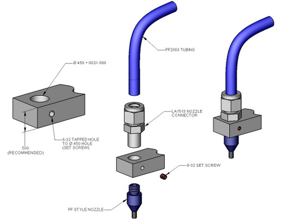 PowerFlo Nozzle Fixturing Guide